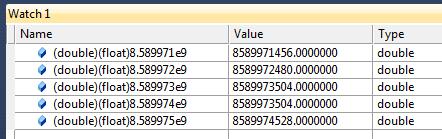 Float Precision–From Zero to 100+ Digits   Random ASCII - tech blog