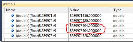 Float Precision–From Zero to 100+ Digits | Random ASCII
