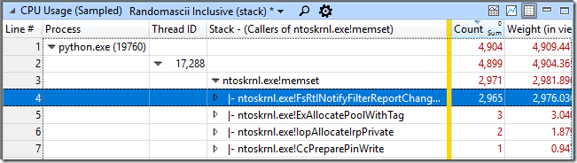 Inverted call stacks showing callers of memset - confusing