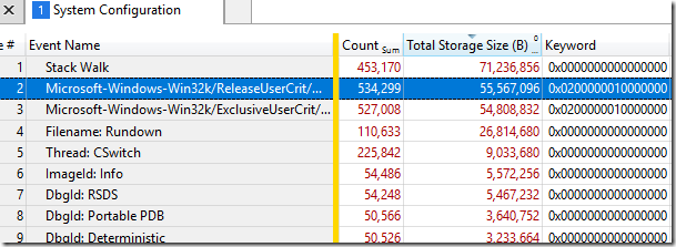 Trace data, showing lots of space used by UserCrit events