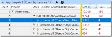 uxtheme.dll with its own heap inside chrome.exe