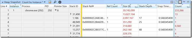 Default heap snapshot columns