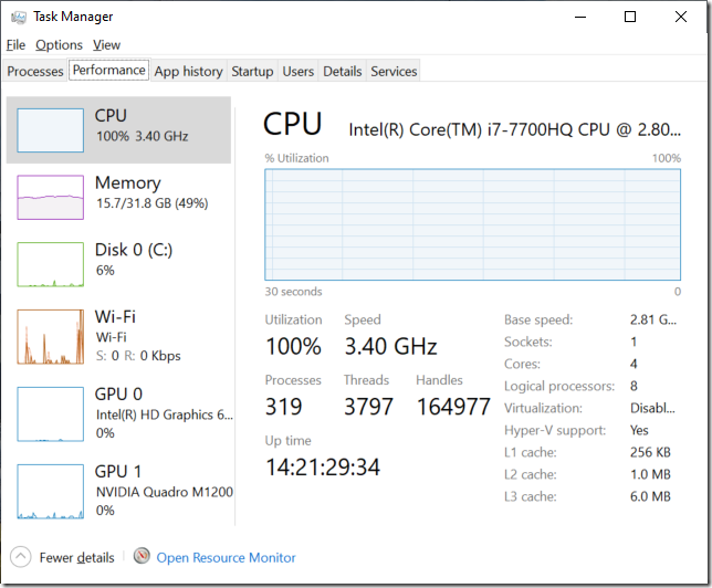 CPU usage sustained at 100%