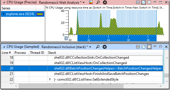 Windows Performance Analyzer screen shot showing explorer.exe CPU time in green, with the times when the BatchPositionChangesHelper is running in blue