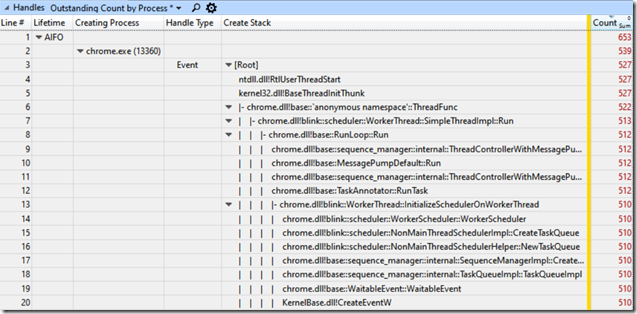 Call stack for handle leak, going through WaitableEvent