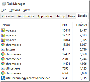 Task Manager details tab sorted by handles, with WPA and chrome dominating